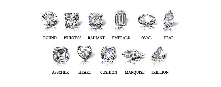 How To Choose A Diamond Vancouver Diamond Store